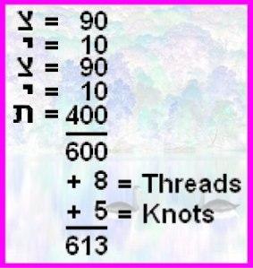 tzittzit numerics