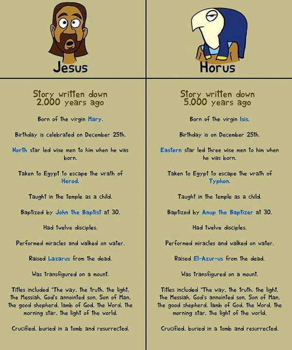 Horus and jesus க்கான பட முடிவு